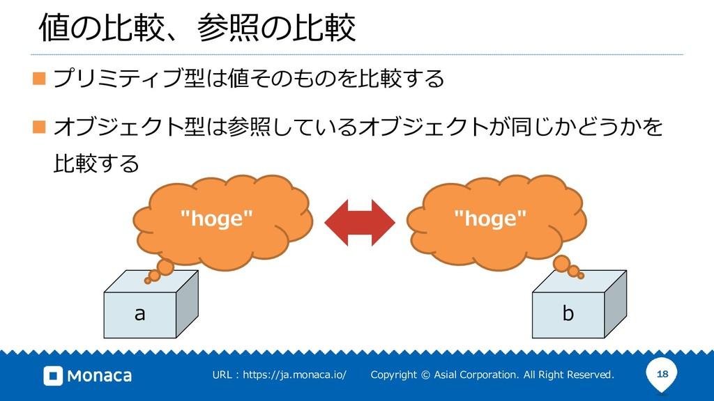 ◼ プリミティブ型は値そのものを比較する ◼ オブジェクト型は参照しているオブジェクトが同じか...