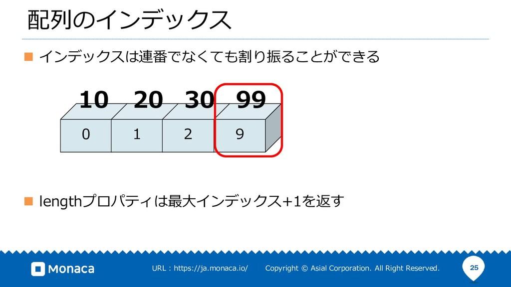 25 配列のインデックス 0 1 2 10 20 30 9 99 ◼ インデックスは連番でなく...
