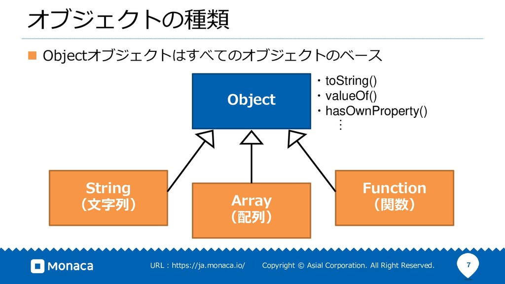 7 オブジェクトの種類 ◼ Objectオブジェクトはすべてのオブジェクトのベース Objec...
