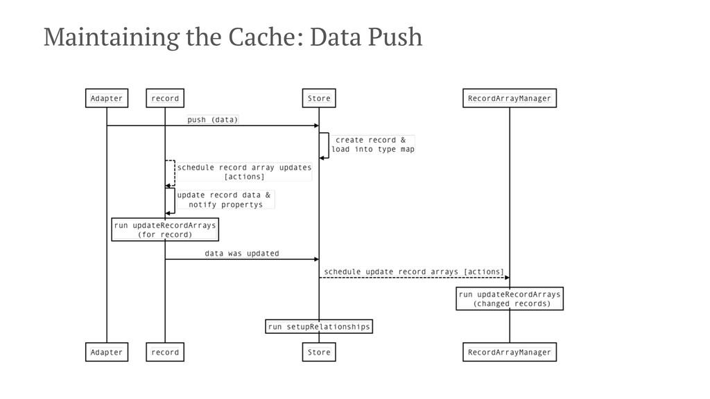 Maintaining the Cache: Data Push