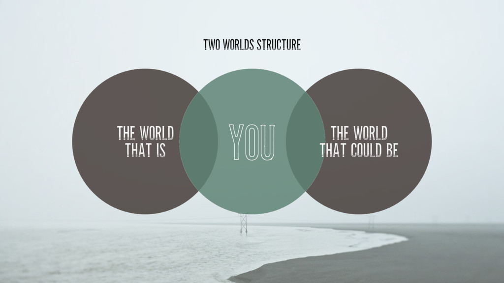 THE WORLD THAT IS THE WORLD THAT COULD BE YOU T...