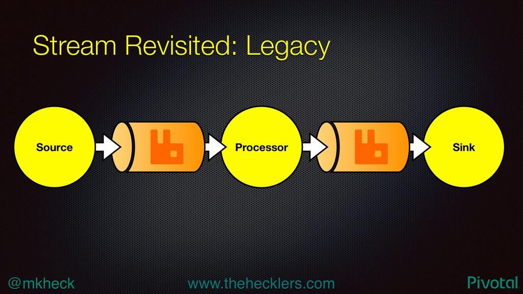 @mkheck www.thehecklers.com Sink Processor Stre...