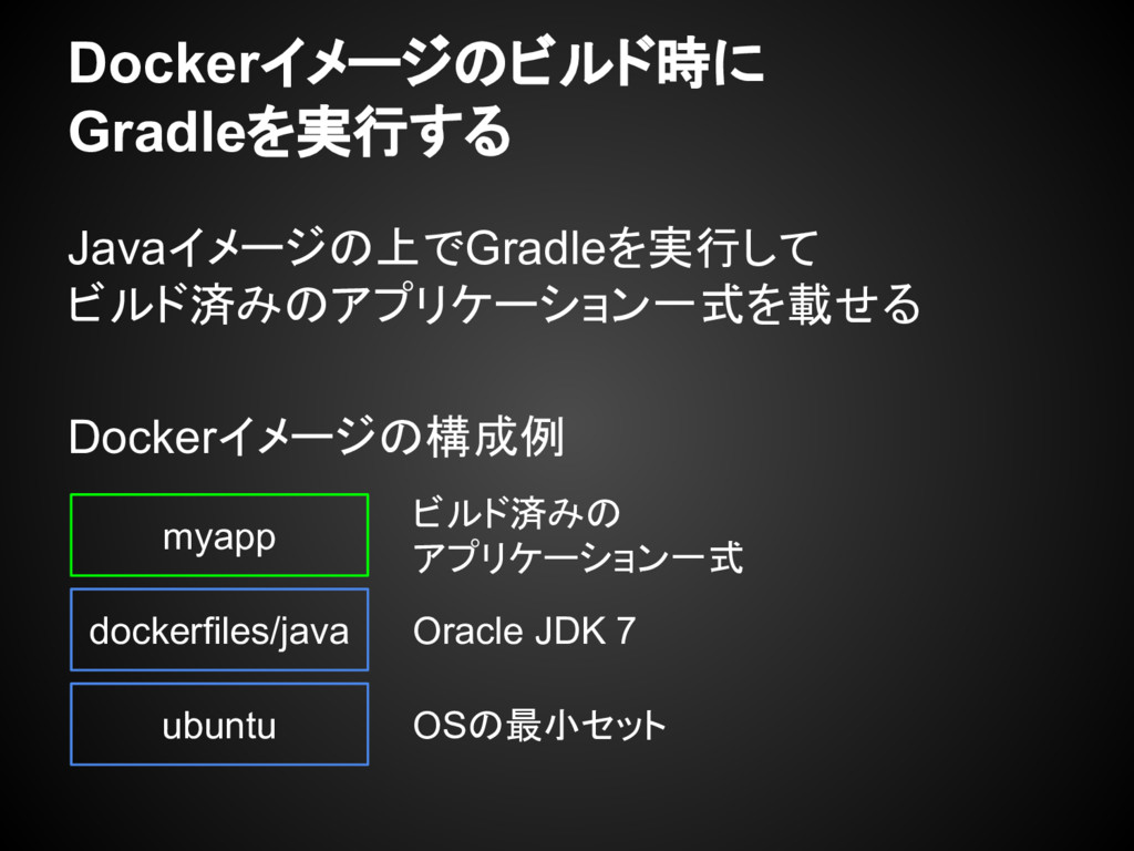 Dockerイメージのビルド時に Gradleを実行する Javaイメージの上でGradleを...