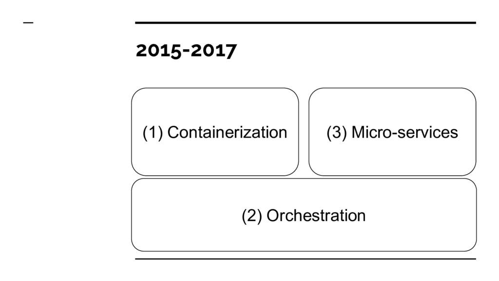 2015-2017 (1) Containerization (2) Orchestratio...