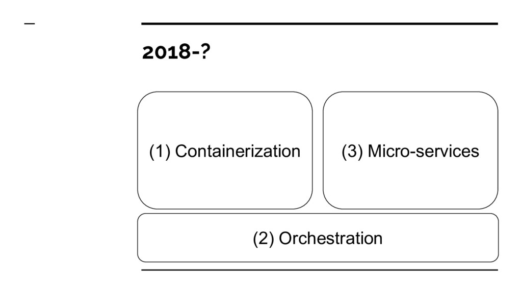 2018-? (1) Containerization (2) Orchestration (...