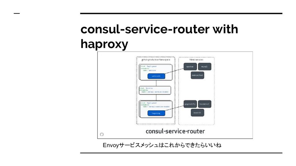 consul-service-router with haproxy Envoyサービスメッシ...