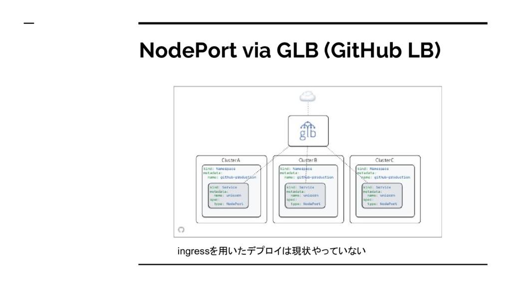 NodePort via GLB (GitHub LB) ingressを用いたデプロイは現状...