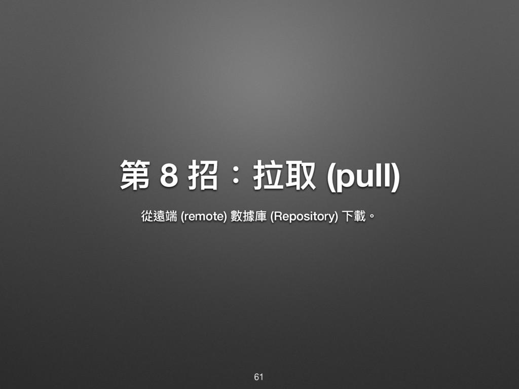 ᒫ 8 物玲 (pull) ℂ螐ᒒ (remote) 碍硁䓚 (Repository) ӥ...