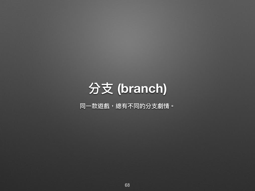 獤ඪ (branch) ݶӞ稠蝿瞁牧者磪犋ݶጱ獤ඪ玀眐牐 68