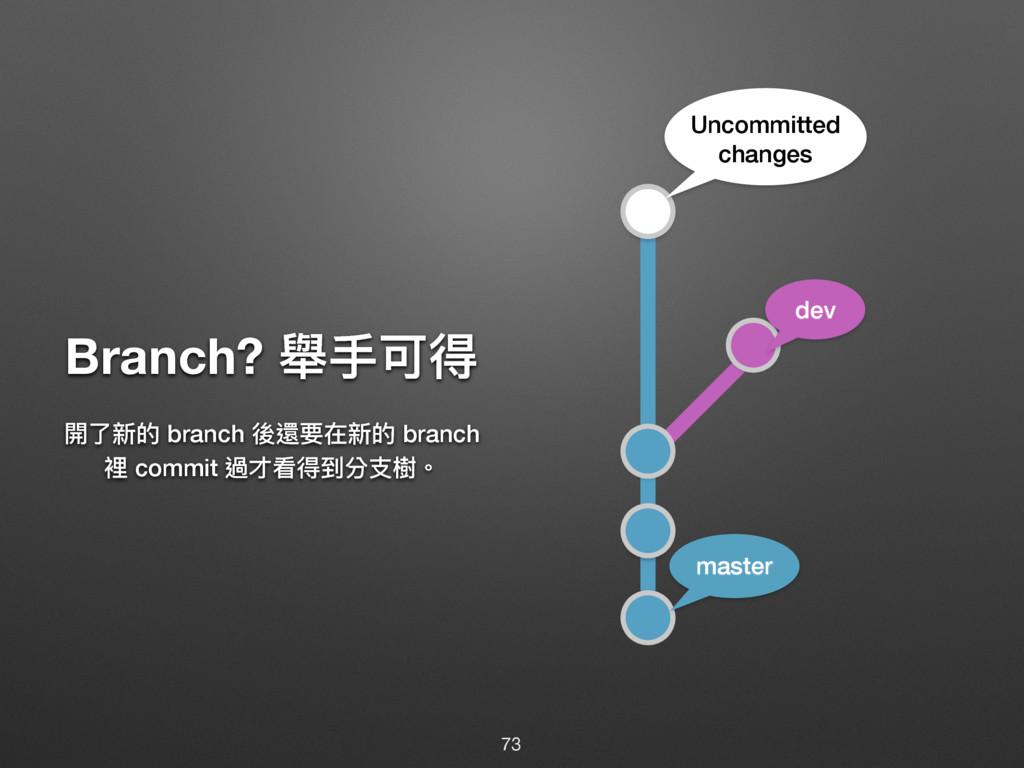 Branch? 膐ಋݢ 樄ԧ碝ጱ branch 盅螭ᥝ碝ጱ branch 愊 commit...