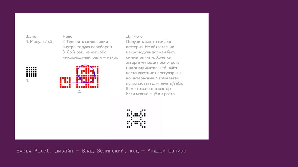 Every Pixel, дизайн — Влад Зелинский, код — Анд...