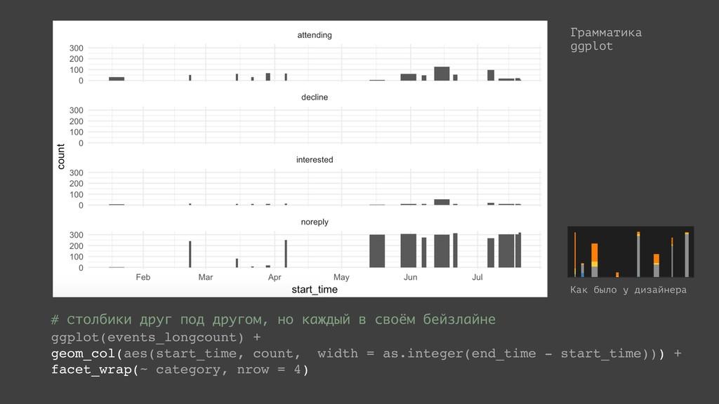 Грамматика ggplot # Cтолбики друг под другом, н...