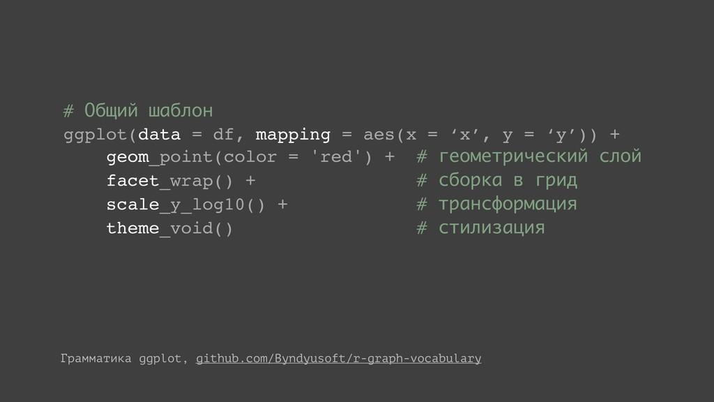 Грамматика ggplot, github.com/Byndyusoft/r-grap...