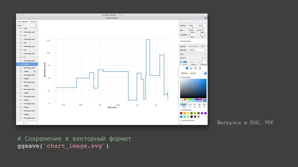 Выгрузка в SVG, PDF
