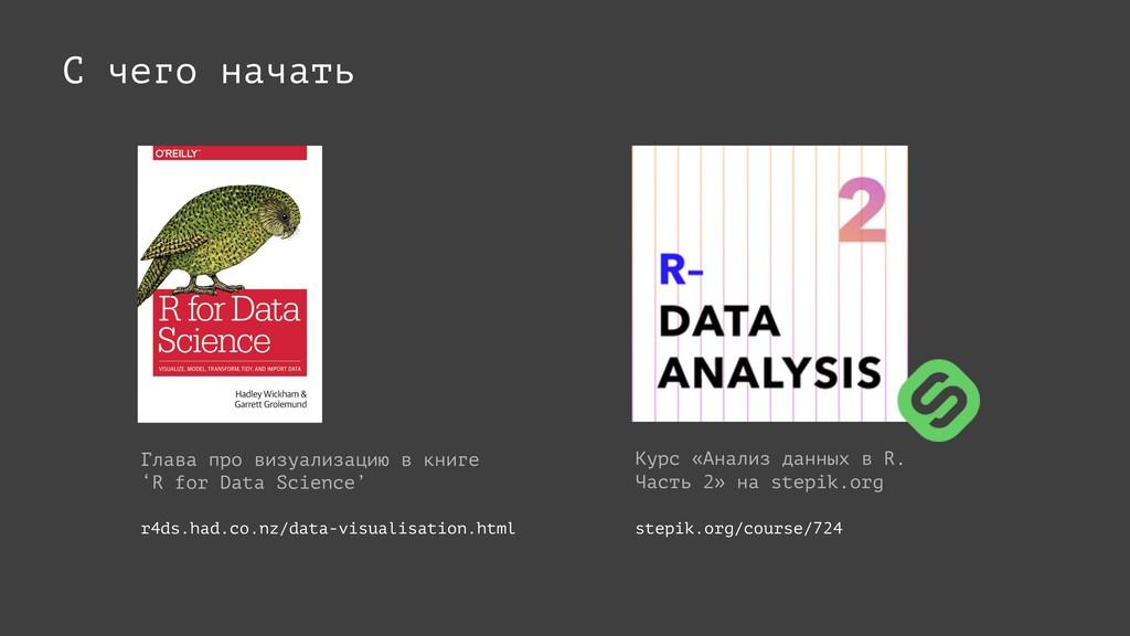Курс «Анализ данных в R. Часть 2» на stepik.org...