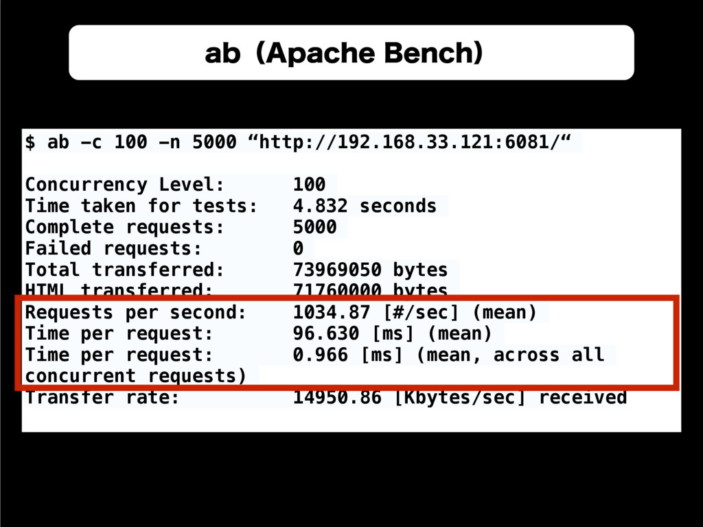 """BCʢ""""QBDIF#FODIʣ $ ab -c 100 -n 5000 """"http://19..."""