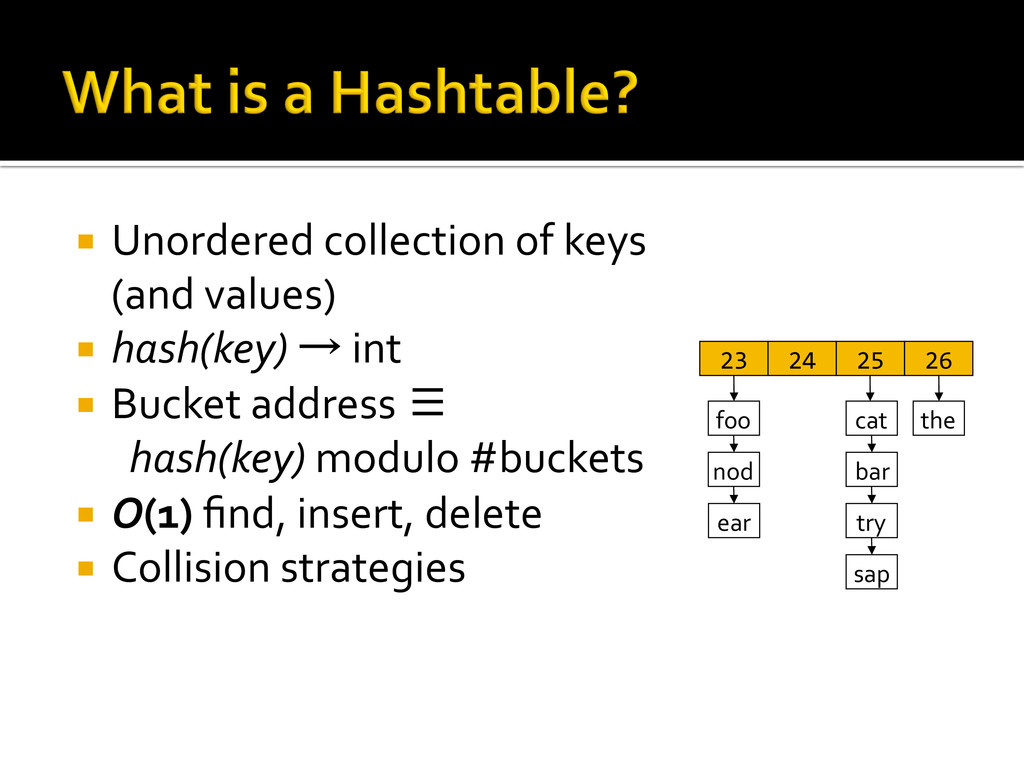 ¡ Unordered collection of keys  (...