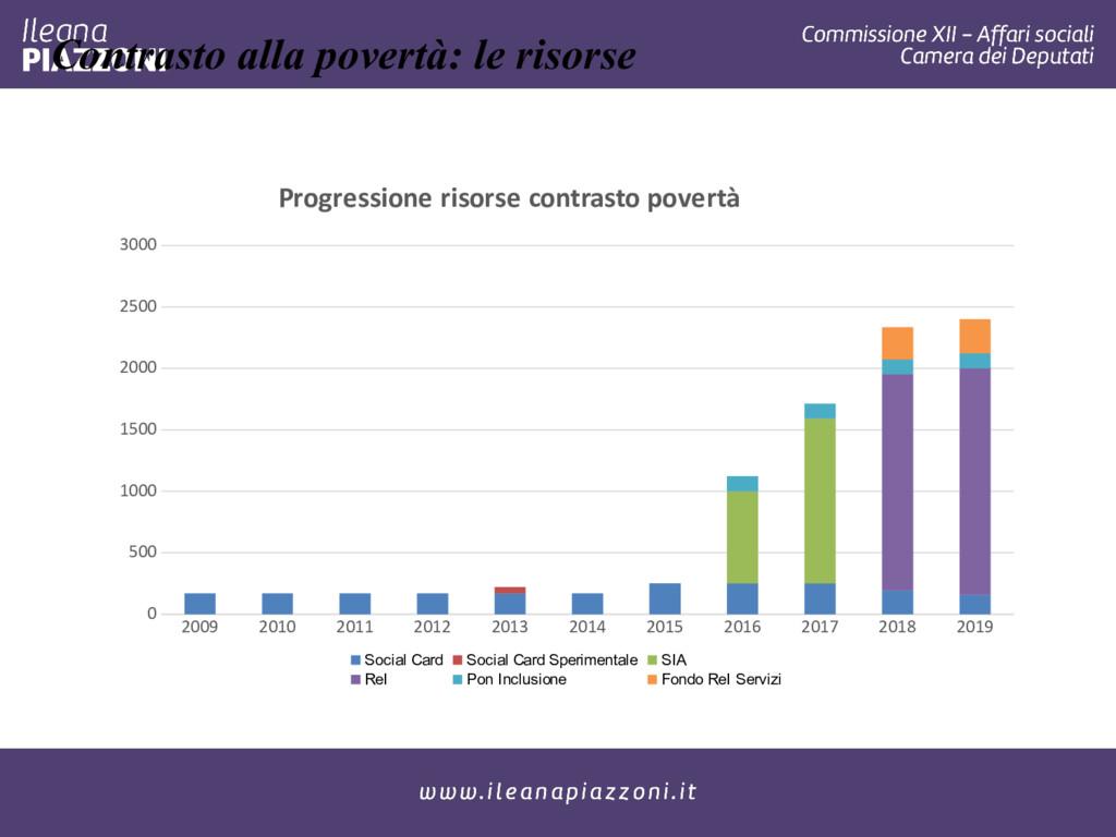 Contrasto alla povertà: le risorse 2009 2010 20...