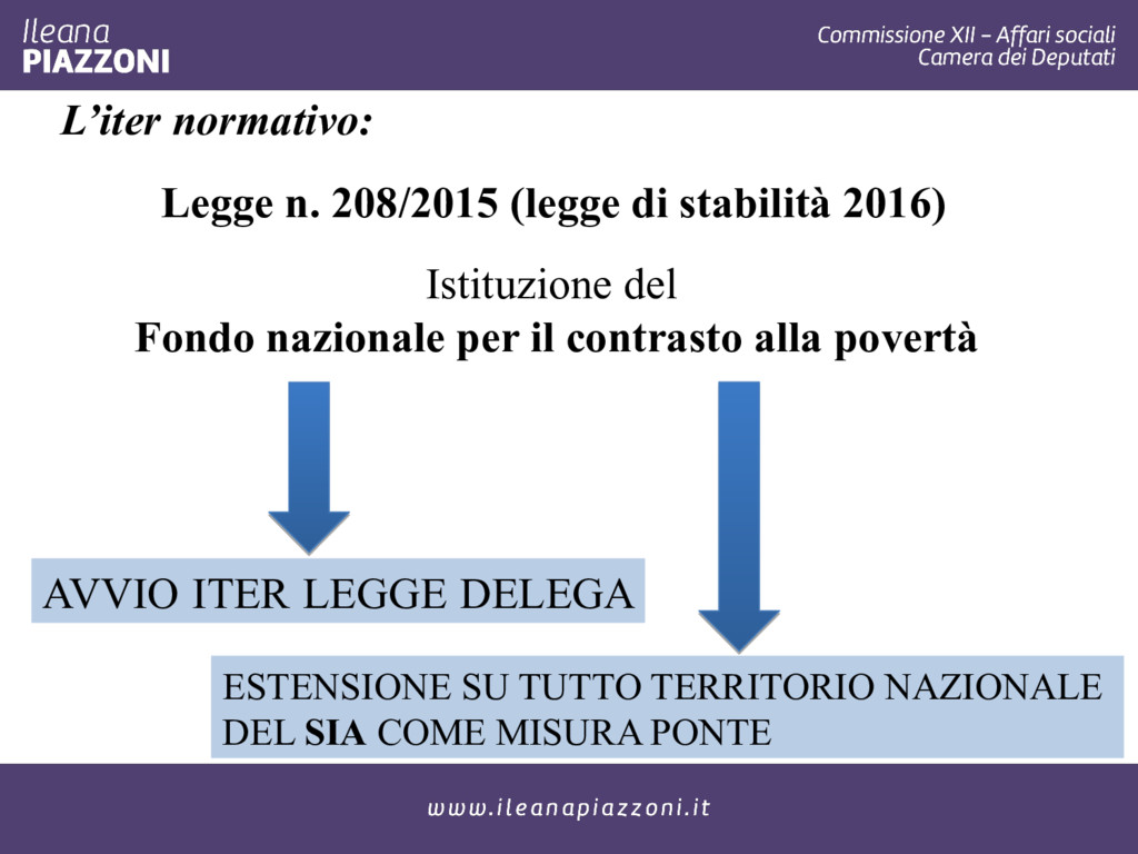 L'iter normativo: Legge n. 208/2015 (legge di s...