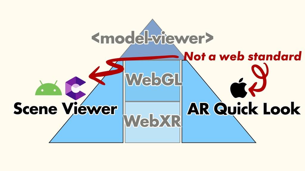 Not a web standard