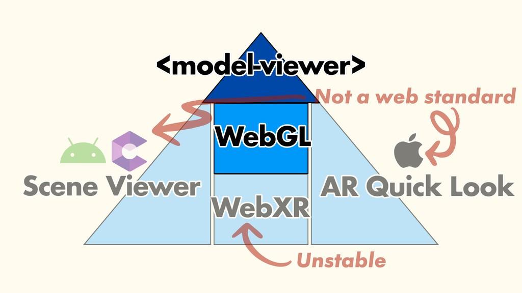 Unstable Not a web standard