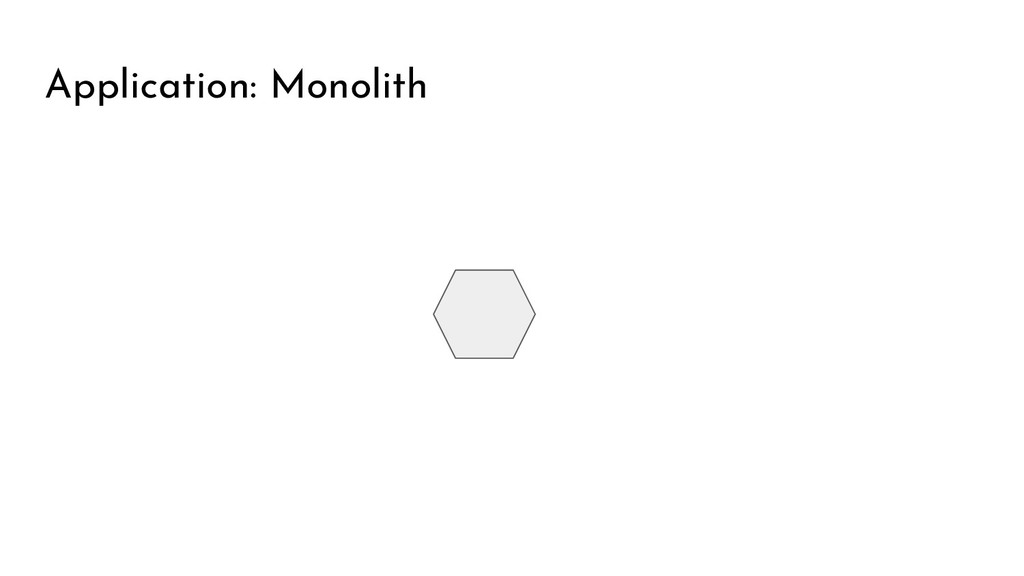 Application: Monolith