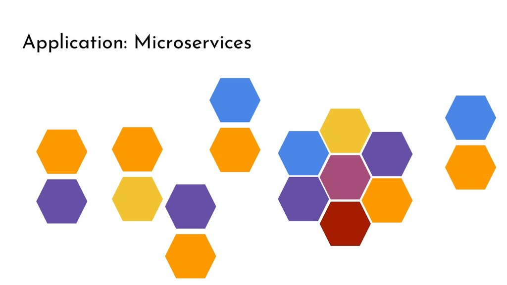 Application: Microservices