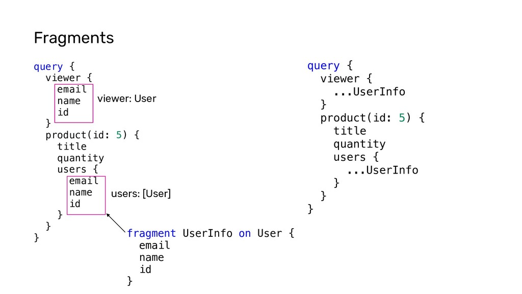 Fragments query { viewer { email name id } prod...