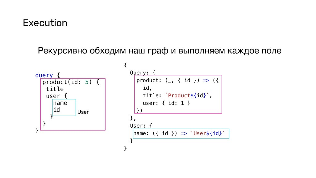 Execution query { product(id: 5) { title user {...