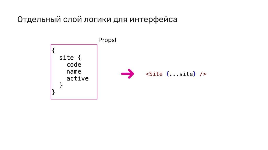 Отдельный слой логики для интерфейса { site { c...