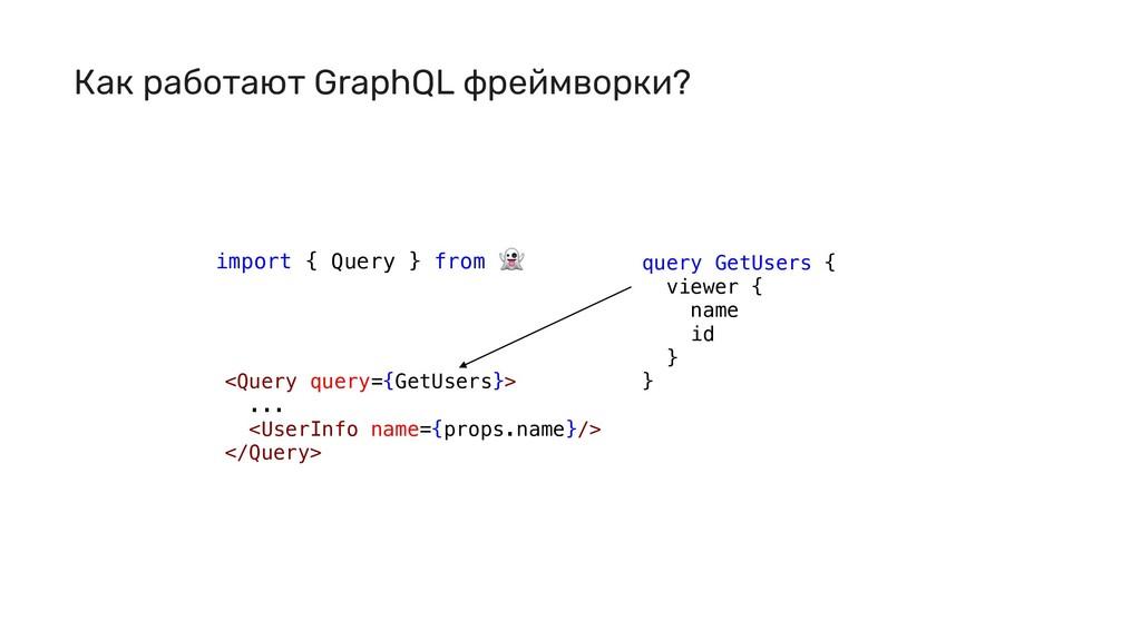 Как работают GraphQL фреймворки? query GetUsers...