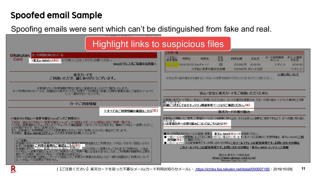 11 Spoofed email Sample Spoofing emails were se...