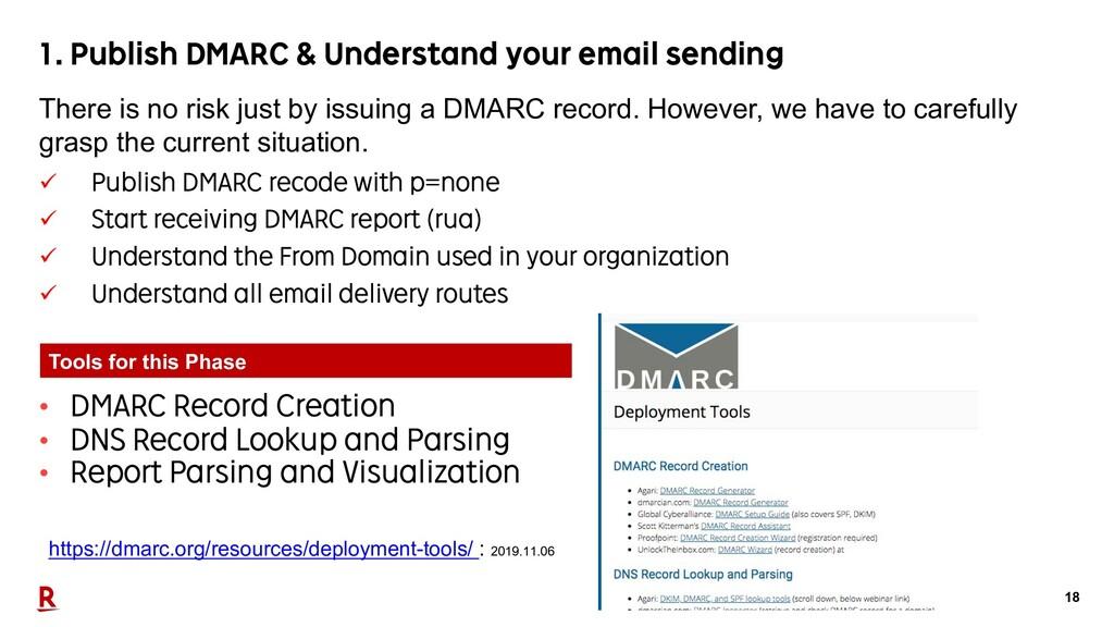 18 1. Publish DMARC & Understand your email sen...