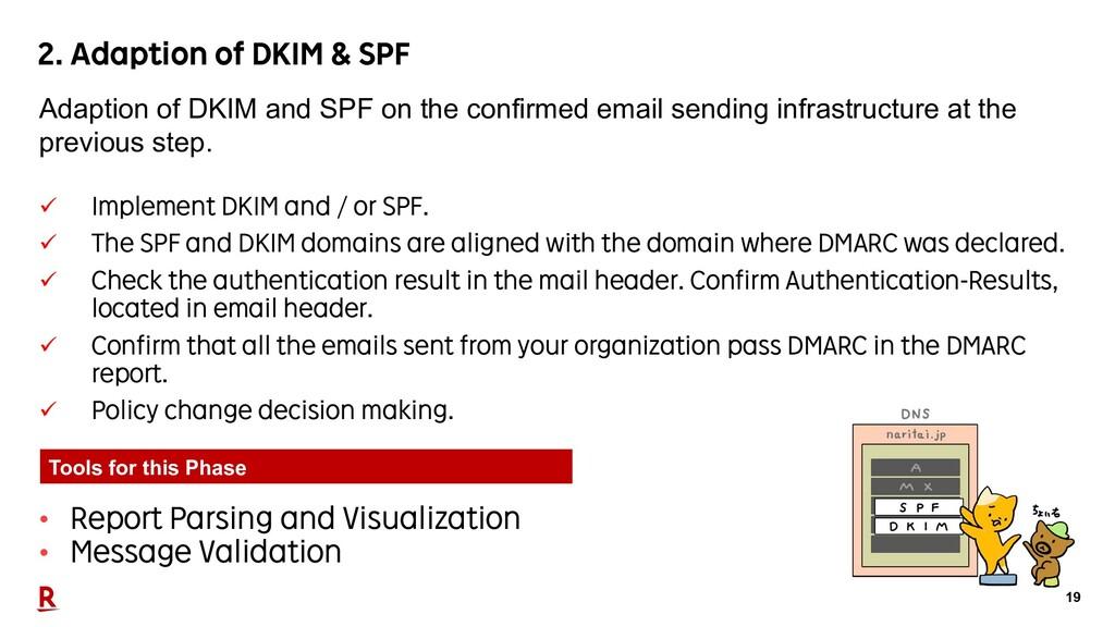 19 2. Adaption of DKIM & SPF ü Implement DKIM a...