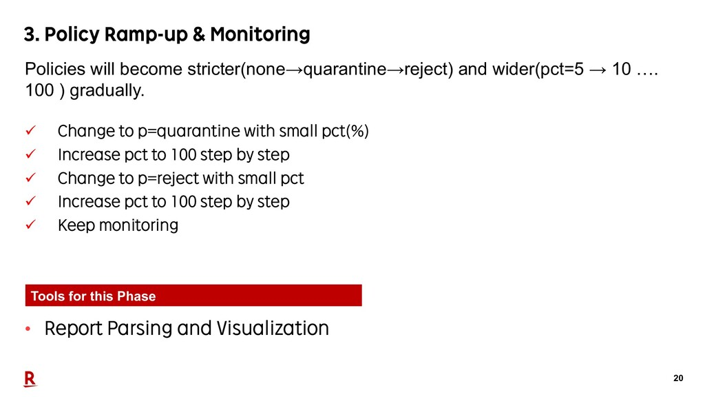 20 3. Policy Ramp-up & Monitoring ü Change to p...