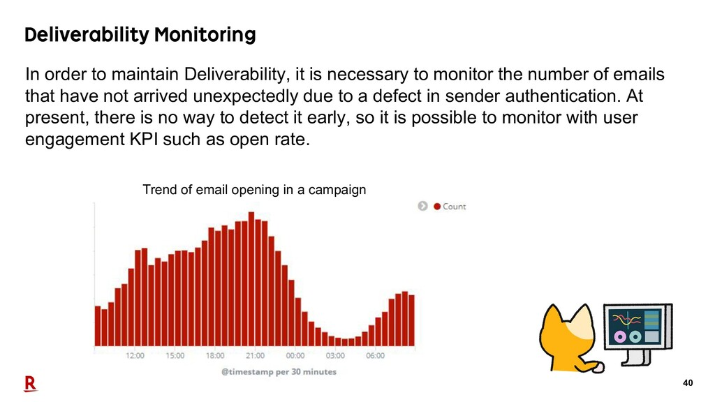 40 Deliverability Monitoring In order to mainta...