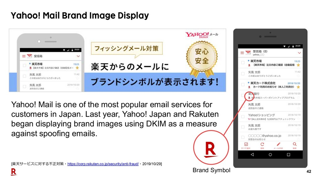 42 Yahoo! Mail Brand Image Display Yahoo! Mail ...