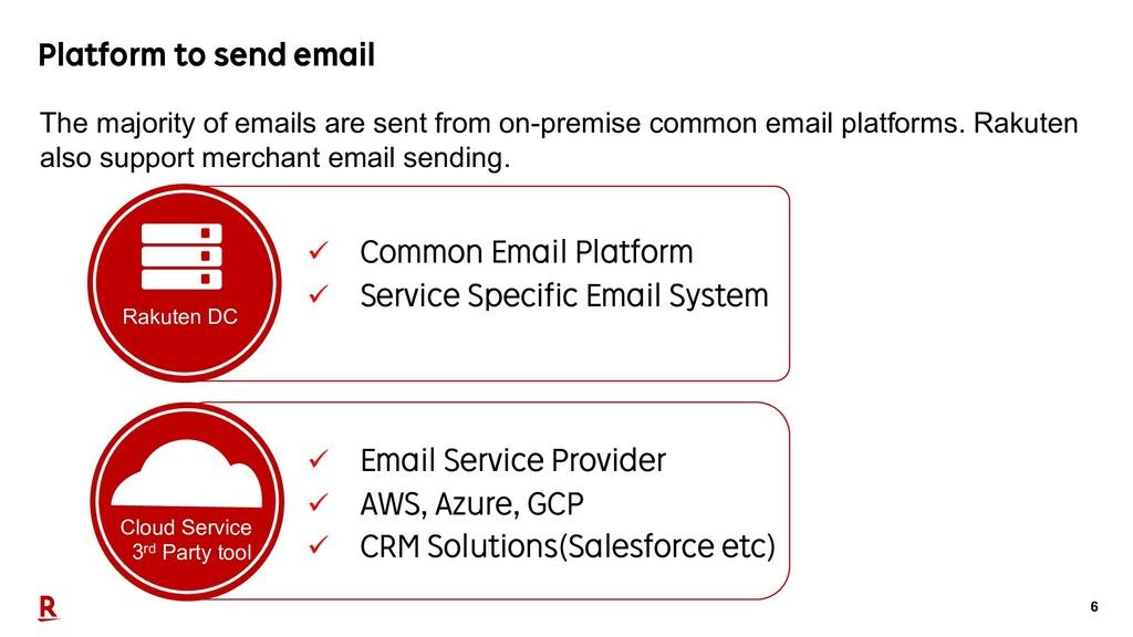 6 Platform to send email Cloud Service 3rd Part...