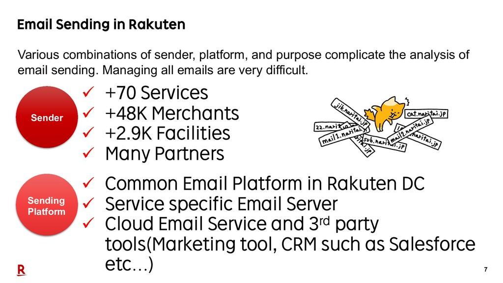 7 Email Sending in Rakuten Various combinations...