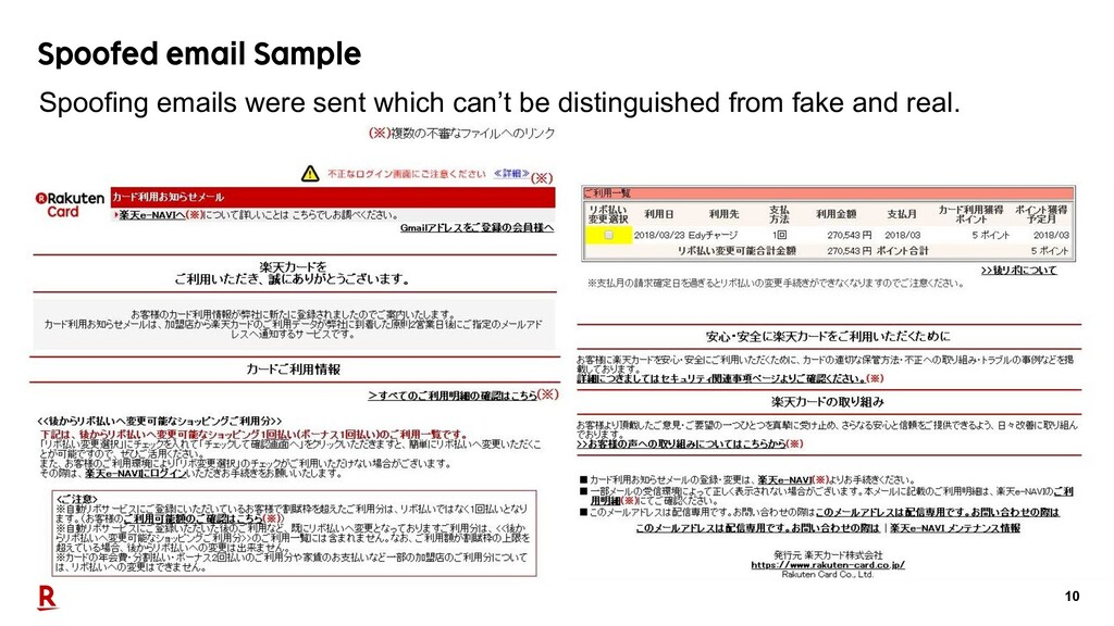 10 Spoofed email Sample Spoofing emails were se...