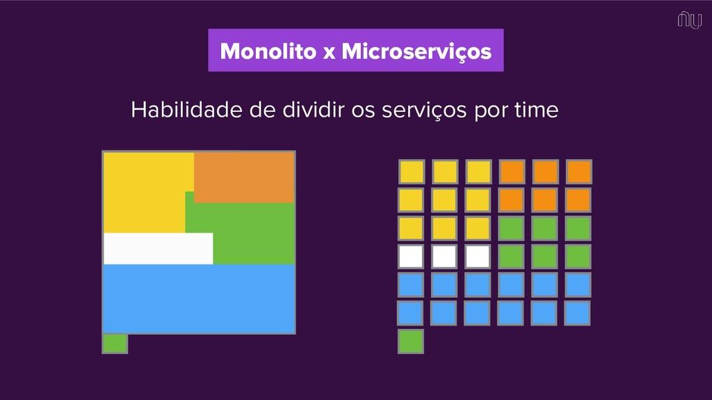 Habilidade de dividir os serviços por time Mono...