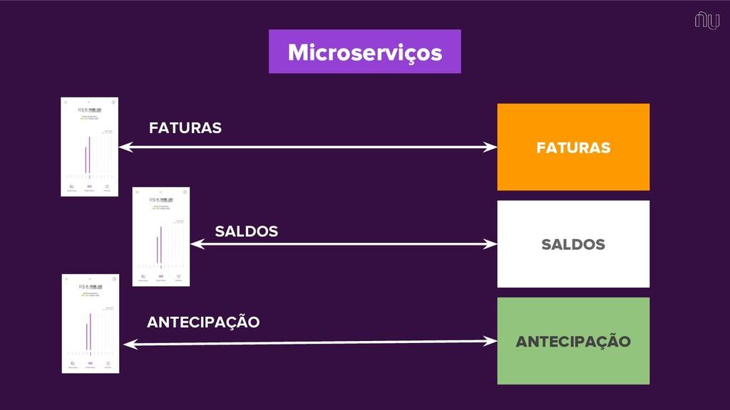 FATURAS SALDOS ANTECIPAÇÃO FATURAS SALDOS ANTEC...