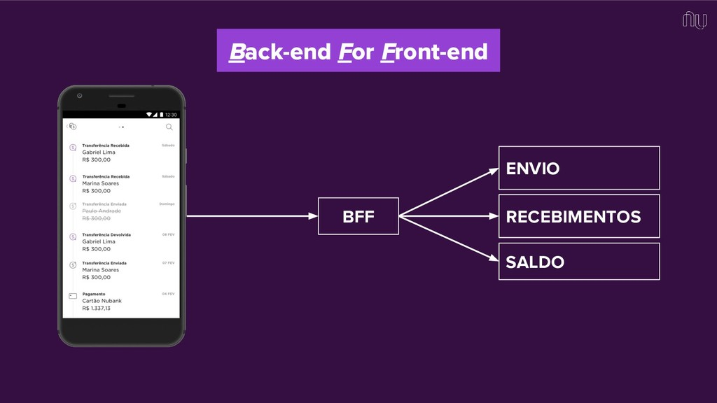 Back-end For Front-end ENVIO RECEBIMENTOS SALDO...