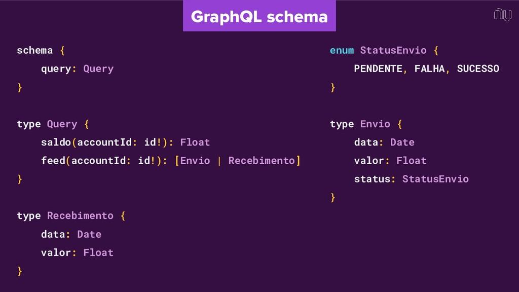schema { query: Query } type Query { saldo(acco...