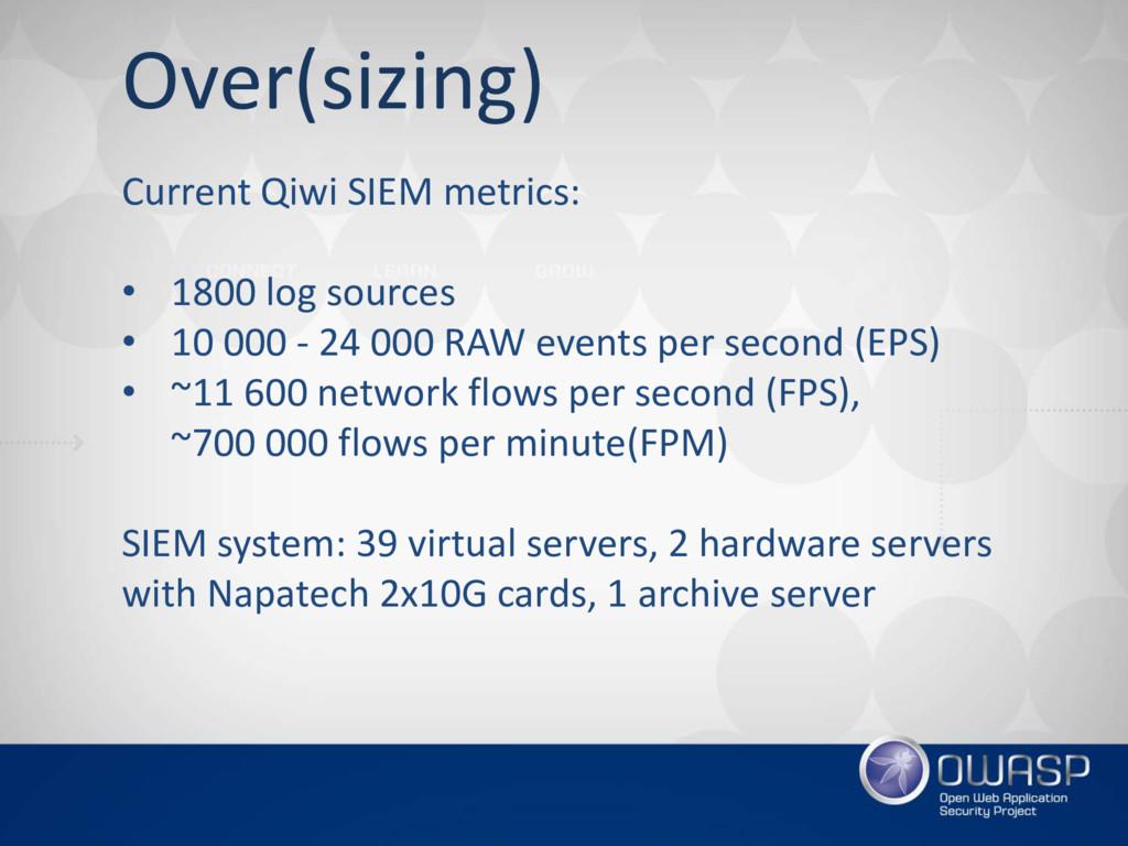 Over(sizing) Current Qiwi SIEM metrics: • 1800 ...