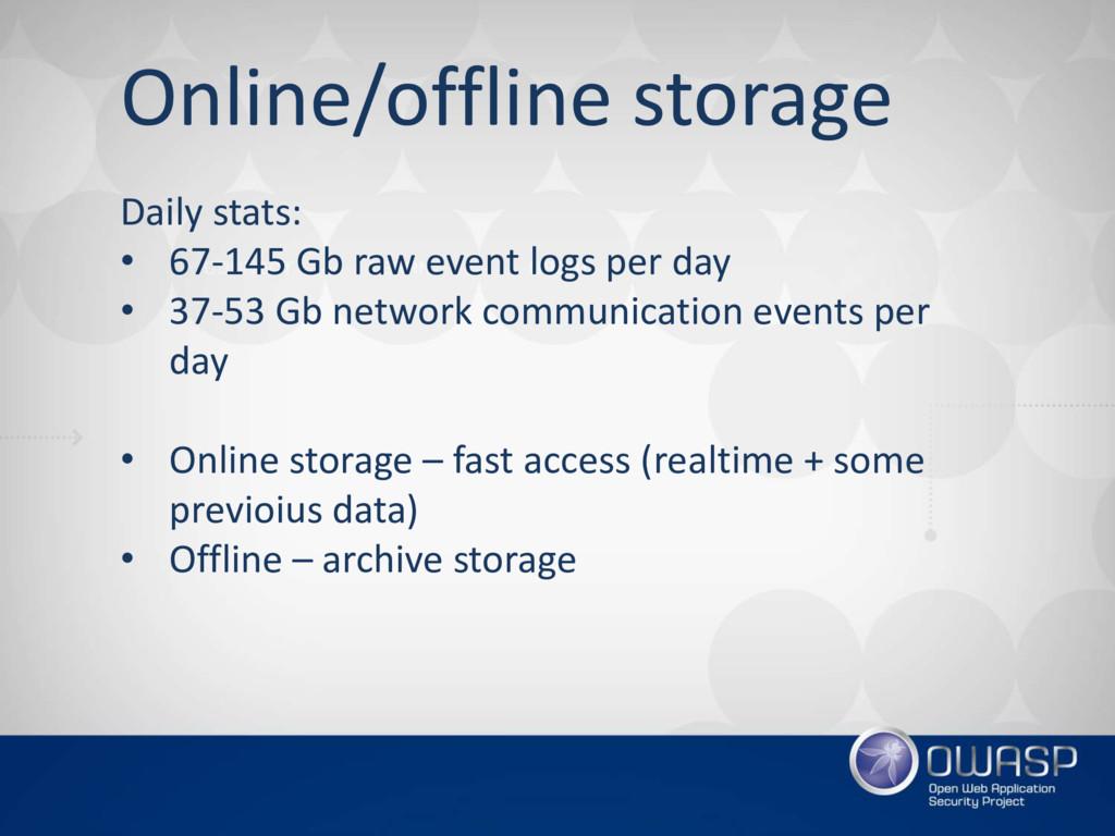 Online/offline storage Daily stats: • 67-145 Gb...