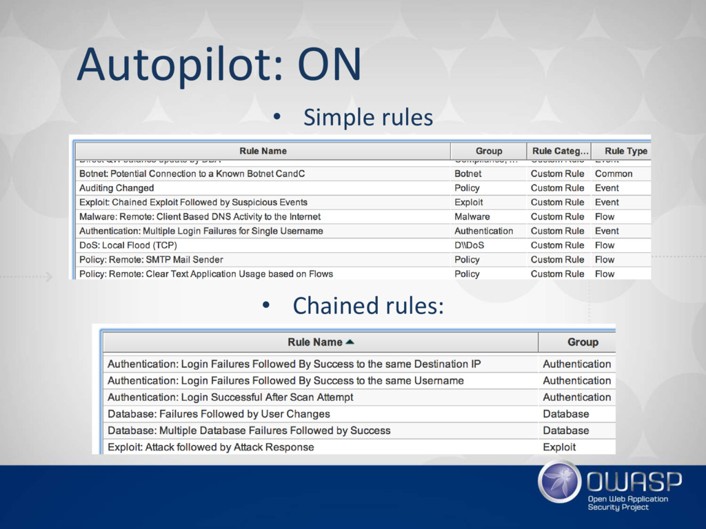 Autopilot: ON • Simple rules • Chained rules: