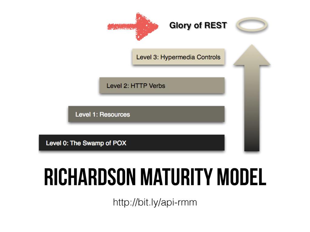 Richardson Maturity Model http://bit.ly/api-rmm