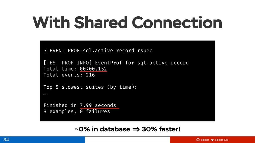palkan_tula palkan With Shared Connection 34 $ ...