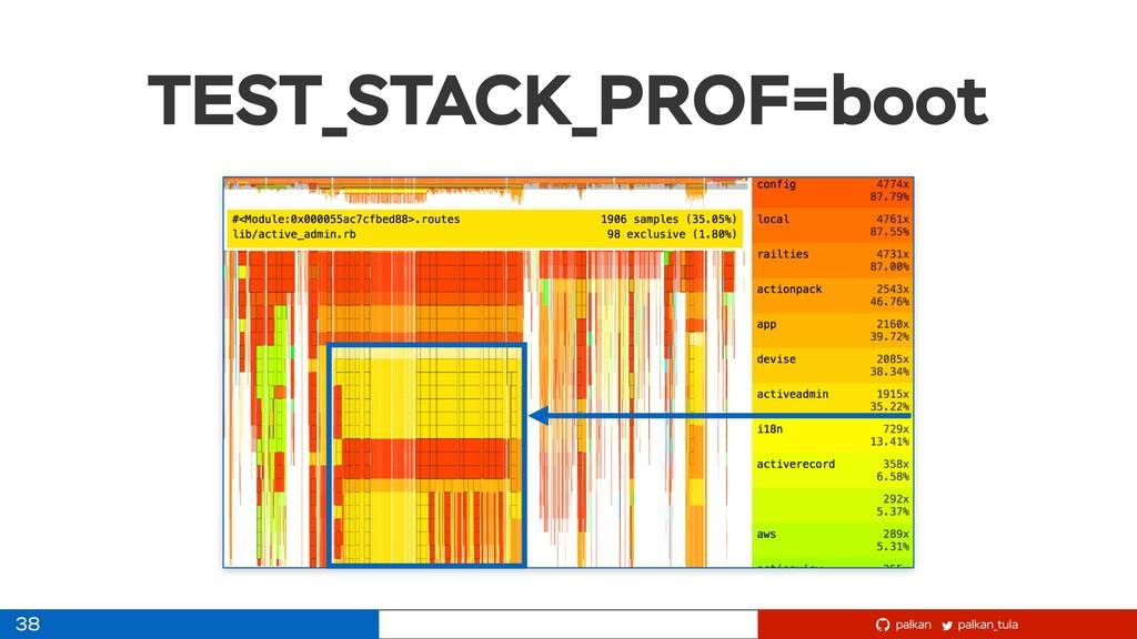 palkan_tula palkan TEST_STACK_PROF=boot 38